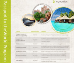 Download Xyngular Passport Program
