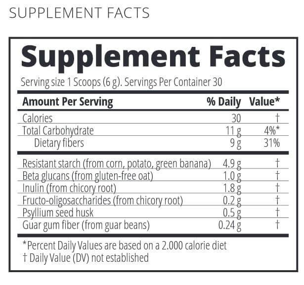 Nutrition table of Zinzino Zinobiotic+